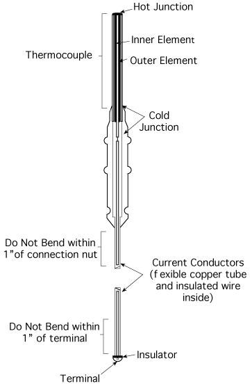 Ward Burner Systems - Power Burners, Raku Burners, and Kilns