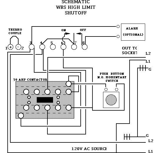 Ward Burner Systems